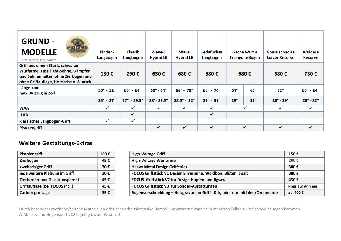 Preisliste und Modellübersicht 2021